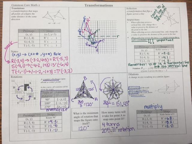 Class History - MS. CHAPMAN'S MATH 2